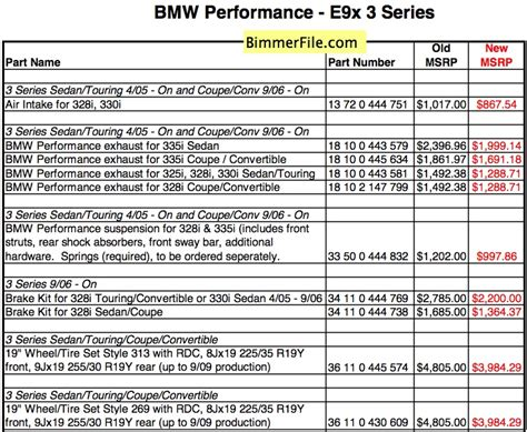 bmw 1 series list price e9x 3 series bmw performance parts pricing reduced price