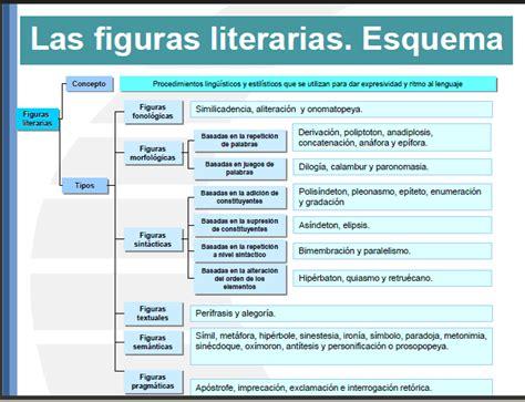 imagenes retoricas pdf milagrotic tema 9 lengua 6 186 figuras literarias