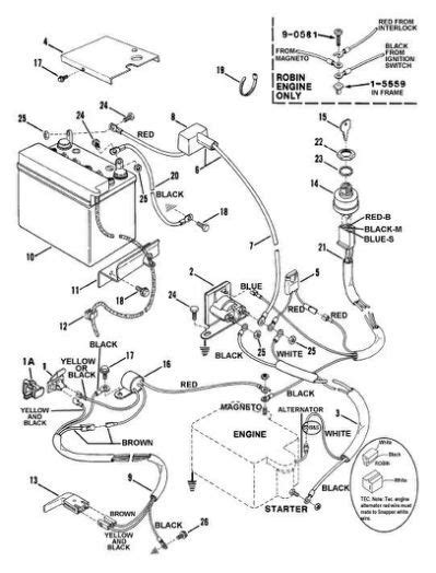 Mower Wiring Diagram For Snapper | Craftsman riding lawn