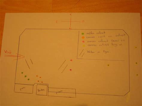 technique attelage hutte attelage de la sauvagine page 2