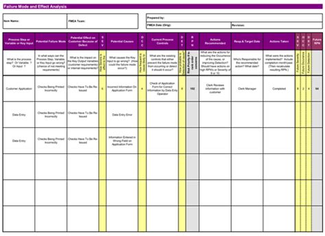 5 Fmea Exles For Excel Powerpoint And Pdf Fmea Template Excel