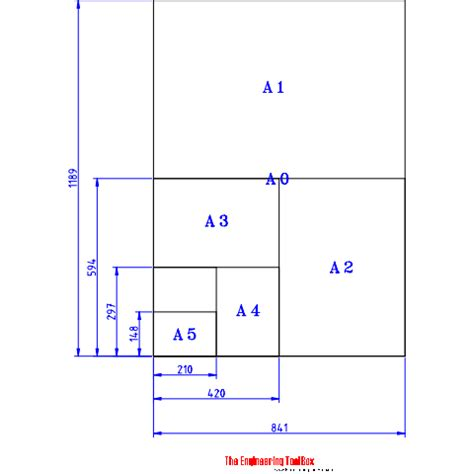 paper drafting sizes iso  series