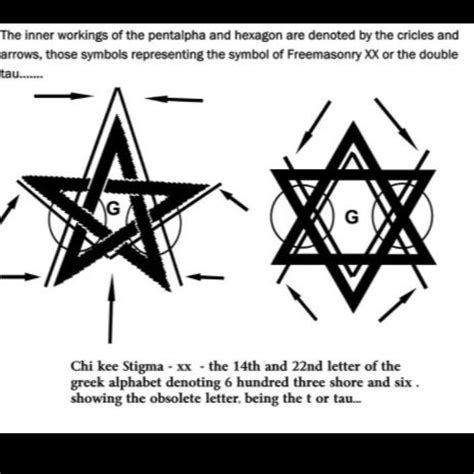 Meaning Of Trees symbol of the freemansony lxx or double tau pearltrees