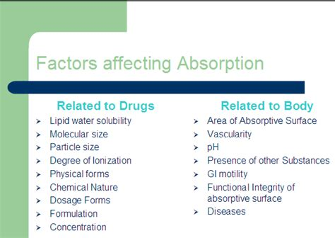 Factors Of 481 what is the use of a capsule why not a tablet quora