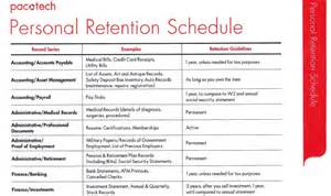 retention schedule template retention records guidelines for 2015