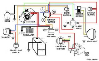 basic home wiring plans and diagrams within typical house diagram techunick biz