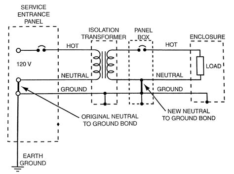 wiring diagram for isolated ground receptacle 28 images
