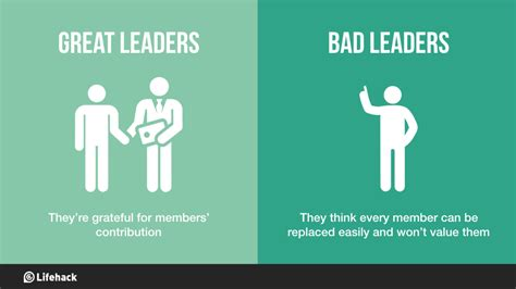 Leader S Voice Effective Leadership Communication K B14 80810 8 big differences between great leaders and bad leaders