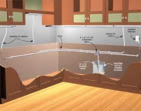 Under cabinet kitchen lighting home design ideas