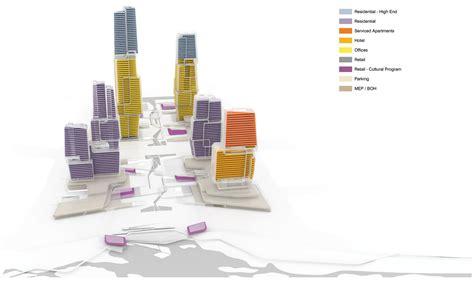 hotel program layout yongjia world trade centre unstudio archdaily