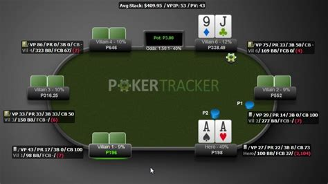 poker huds  overvalued  poker players poker