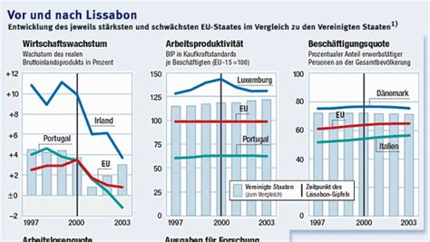 küchenschränke vor und nach europ 228 ische union lissabon ist tot es lebe lissabon
