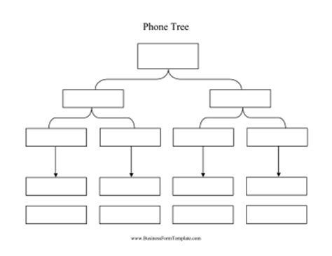 Phone Tree Template Blank Phone Tree Template
