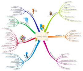 Mind Map For Writing An Essay by 25 Best Ideas About Mind Maps On Mind Map Exles Exle Of Mind Map And Create