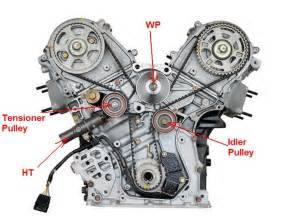 Ford explorer interior replacement parts motor repalcement parts