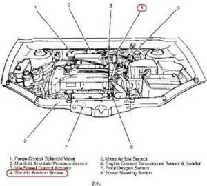 hyundai sonata engine diagram get free image about wiring diagram