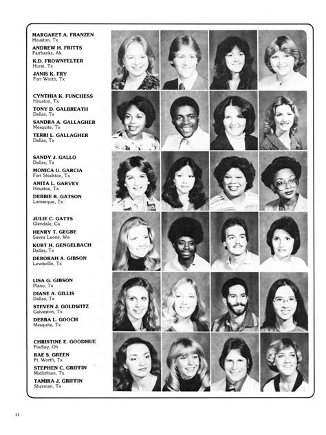 Wings, Yearbook of North Texas State University, 1980