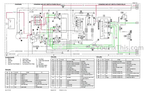 bobcat 753 fuse box diagram bobcat alternator diagram