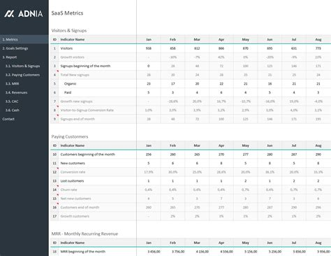 kpi measurement template kpi measurement template 28 images finance and