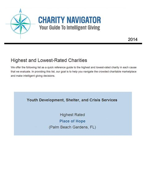 charity navigator letter awards place of