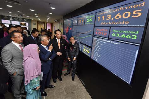 lawatan yab pm  cprc kkm  situasi terkini covid  prime ministers office  malaysia