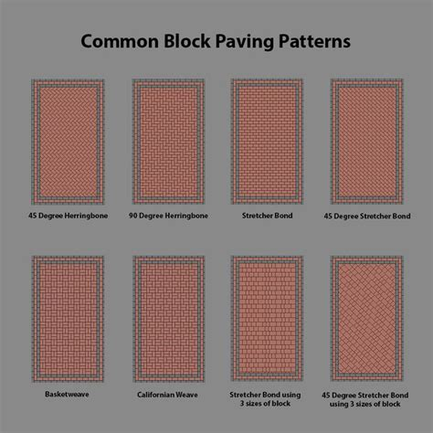 25 best ideas about block paving patterns on pinterest