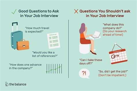 what to prepare before an interview tutorial at gcflearnfree