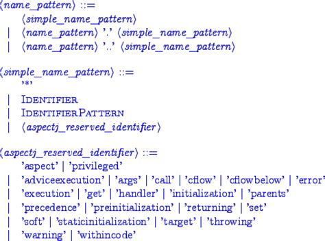 pattern for name validation in html name patterns
