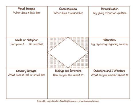 brainstorming template pin brainstorming web template on