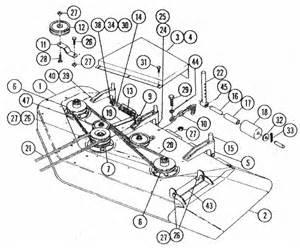 simplicity 4212 drive belt diagram simplicity mower drive belt diagram elsavadorla