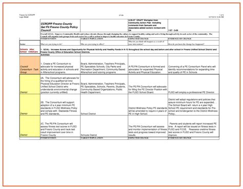 Business Continuity Plan Template Free Download Mughals Business Template