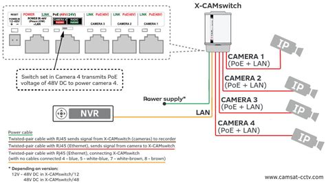 ip cat5 wiring diagram wiring diagram jetson