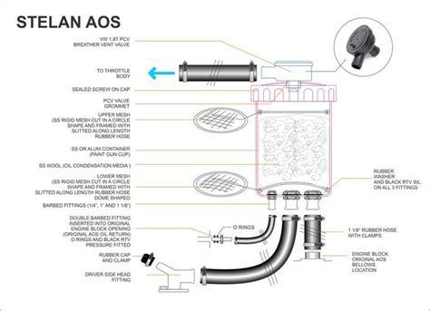honda odyssey air conditioning diagram html