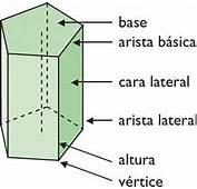 Imajenes De Prisma Pentagonal Con Sus Caracteristicas  Imagui