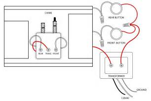 friedland doorbell wiring diagram doorbell wire elsavadorla