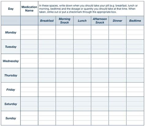 patient chart template create a medication chart chart template