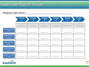 Business Playbook Template january 14 2010