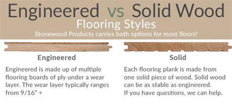 Engineered Hardwood Vs Solid Wood Flooring Types Hardwood Flooring Glossary Stonewood Products
