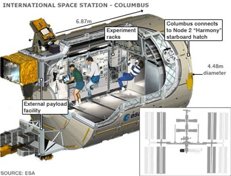 International Space Station Interior Layout by Supermassive Black A News Space Module Madness
