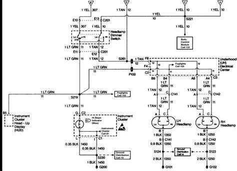 pontiac g6 light wiring diagram pontiac wiring