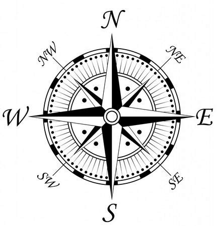 map compass elimu physical environment