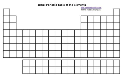 printable blank periodic table how to memorize the periodic table