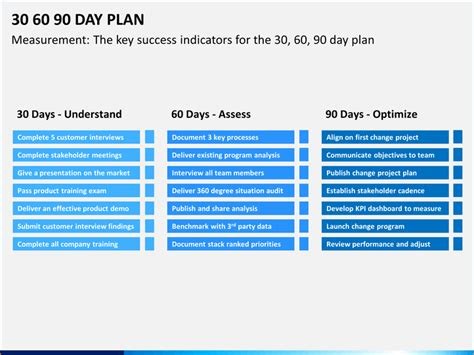 template 30 60 90 day plan 9 30 60 90 day plan template powerpoint academic resume