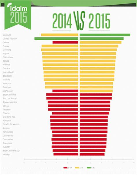 reformas de salud de agosto de 2015 reformas de salud de agosto de 2015 enero 171 2015 171