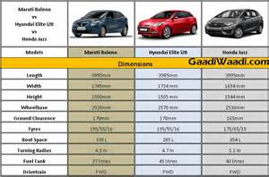 Hyundai I20 Features And Specifications Maruti Baleno Vs Elite I20 Vs Honda Jazz Specs Comparison