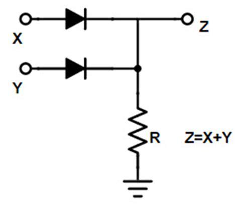 and gate using diodes digital logic or gate