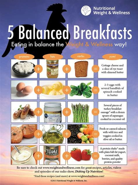 healthy fats breakfast balanced breakfasts its important to a diet high in