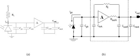 integration circuit photodiode design of multi gb s monolithically integrated photodiodes and multi stage transimpedance