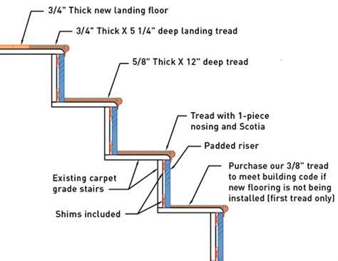 stairs diagram stair tread specifications nustair stair caps nustair