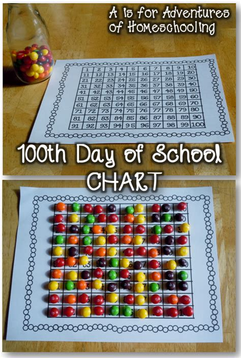 hooray for the 100th day hip hip hooray for the 100th day a is for adventures of homeschooling